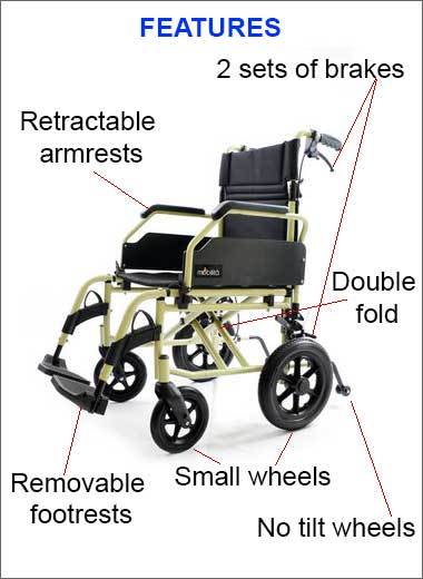 mobilita-premium-wheelchair-features